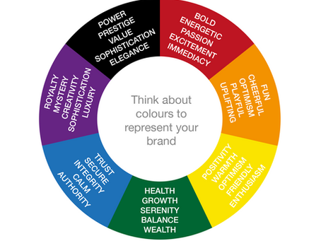 What is the best colour to use for your logo design and branding?