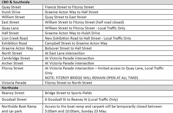 road closures.png