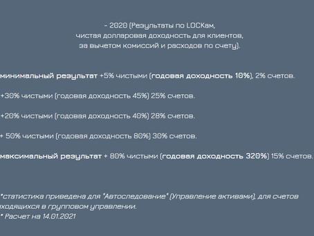Результат 2020
