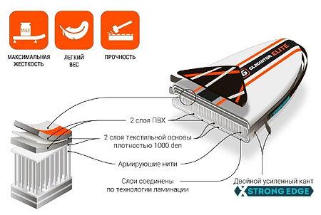 infografika-elit.jpg