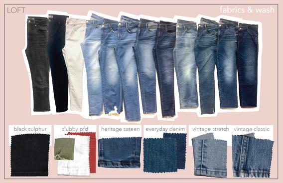 wash range & fabrics