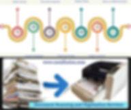 Document digitisation service.jpg