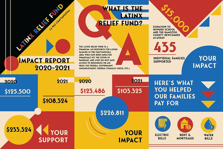 latinx relief fund impact report documen