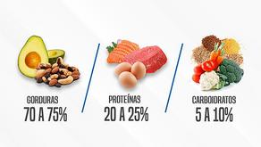 Proporção diária na dieta Cetogênica