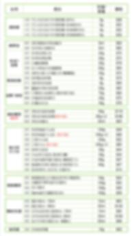 Product Chart_Image-May19.png