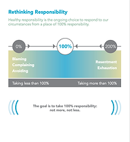 healthy responsibility image