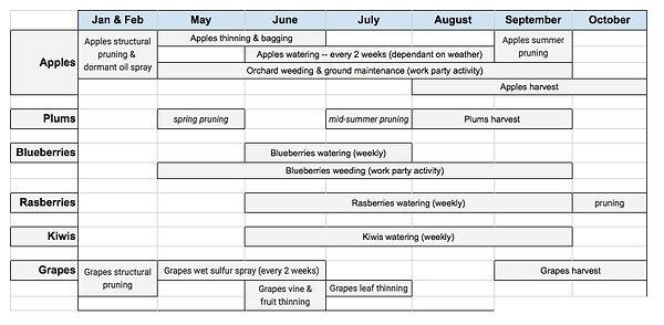 orchard calendar.jpeg
