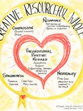 Creative Resourceful & Whole Luckett J. Davidson