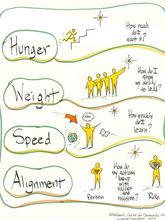 Hunger-Weight-Speed Luckett J. Davidson