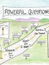 Powerful Questions Luckett J. Davidson