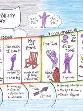 Accountability Pathway Luckett J. Davidson