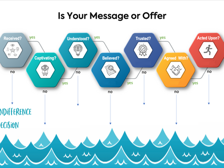 Don't Let Your Message Drown