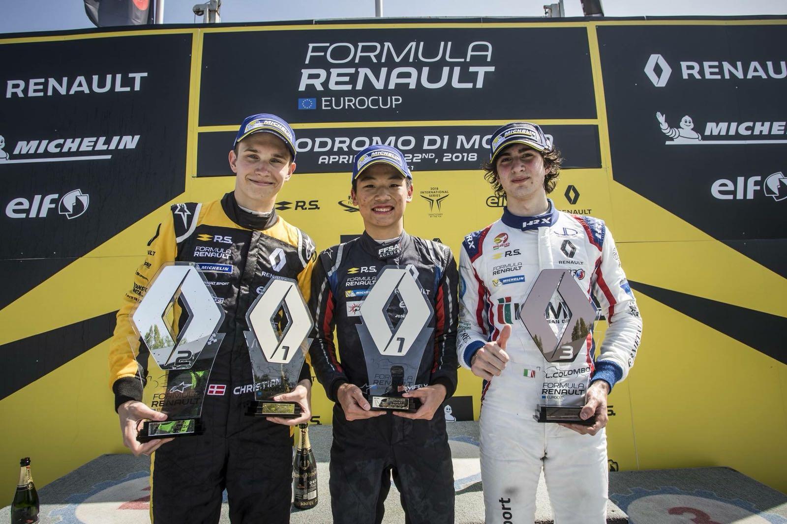 Formula Renault Eurocup
