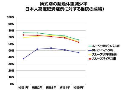 seiseki_graf.jpg