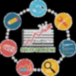 kisspng-sales-digital-marketing-e-commer
