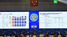 Eleições para Duma: Governo mantém maioria, comunistas crescem e liberais sofrem derrota