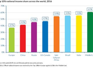 Relatório da desigualdade mundial 2018.