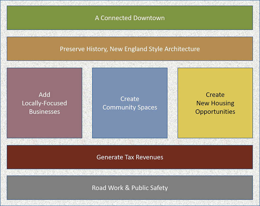Project Diagram 2.png