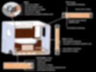 struttura-coibentazione-pareti-camper-benimar.jpg
