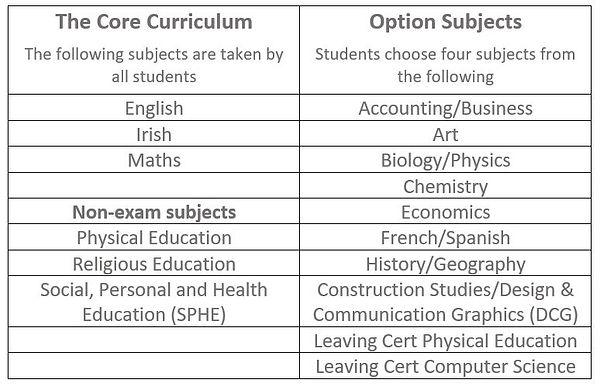 LC Curriculum.JPG