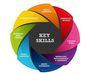 JC Key Skills.jpg