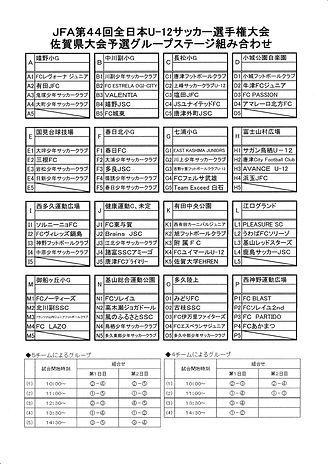 U-12佐賀県大会グループステージ組み合わせ.jpg