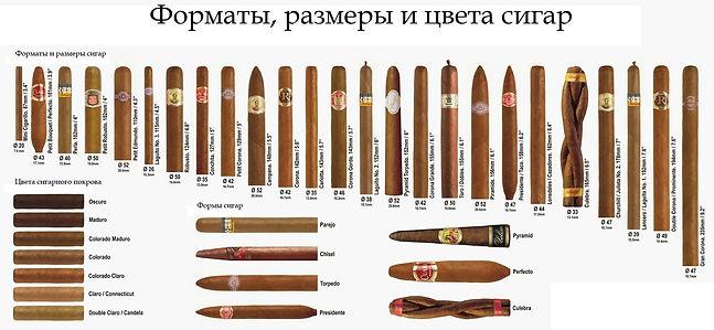 Сигары, аксессуары, зажигалки Москва