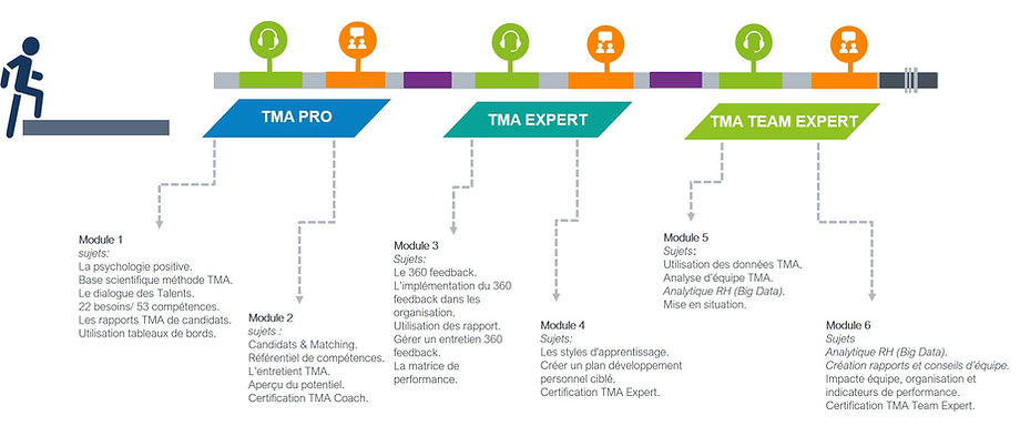 TMA Modules Formation TMA 2021.jpg