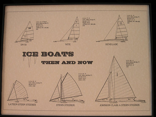 Ice Boat Poster