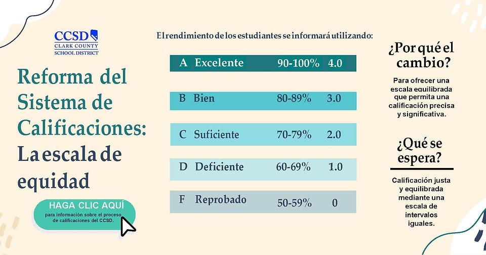 Grading Reform Web Site Equity Scale.pdf - Spanish2.jpg
