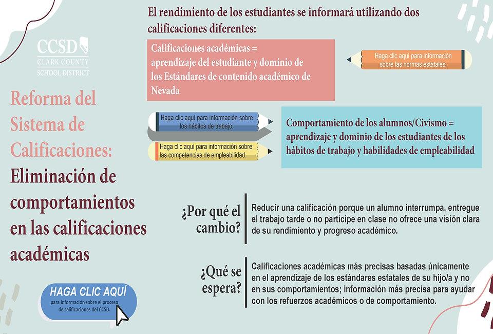 Grading Reform Web Site Removing Behaviors.pdf - Spanish.jpg