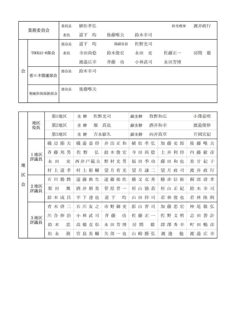 r3yakuinmeibo2.jpg