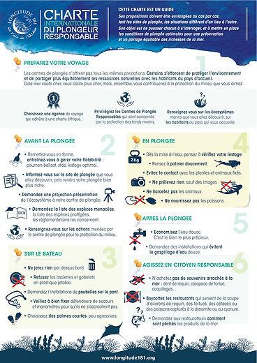 Charte international du Plongeur Responsable