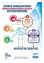 Désinfection_du_matériel_FFESSM.png