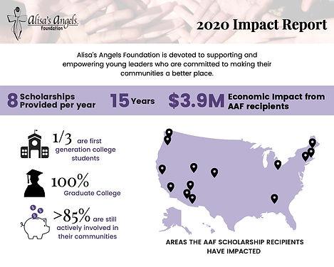Pg 1 - 2020 Alisa's Angels Mission + Impact.jpg