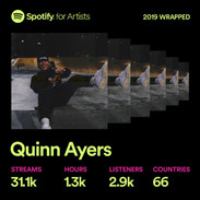 Spotify 2019 Yearly Review