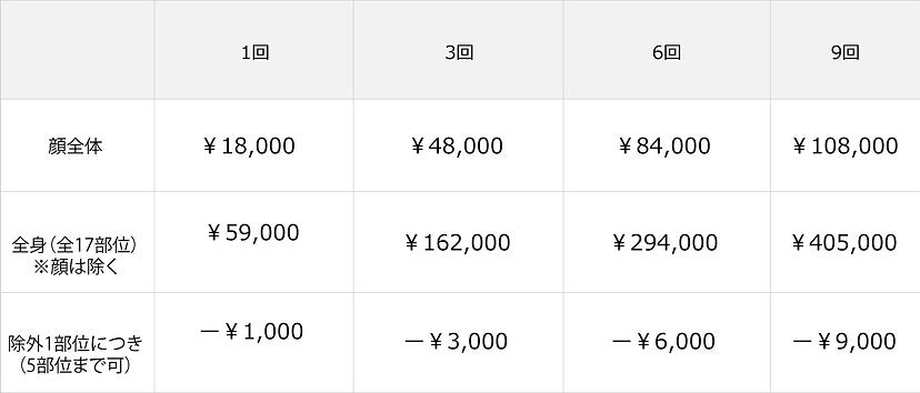 脱毛料金表(コース割引適用).png