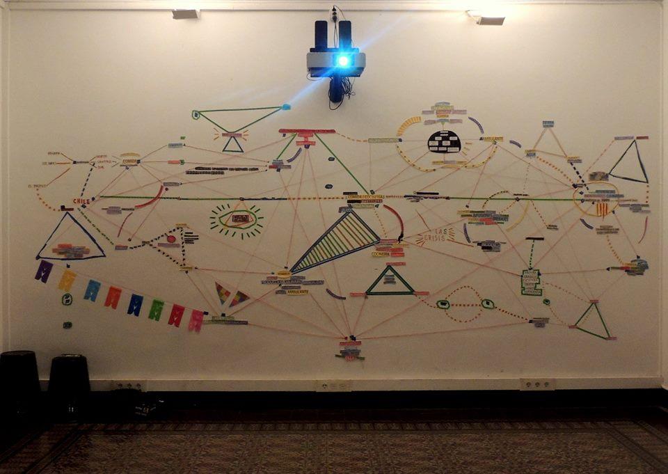 mapa conceptual de Adolfo Torres