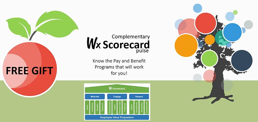 WxScorecard.png