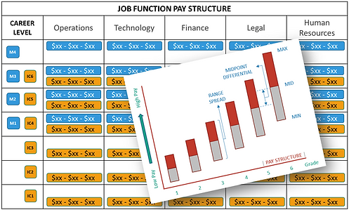 pay structure.png