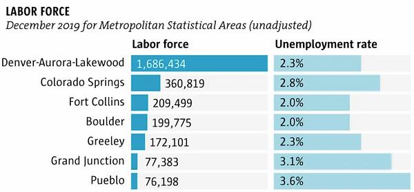 Unemployment 2020.png