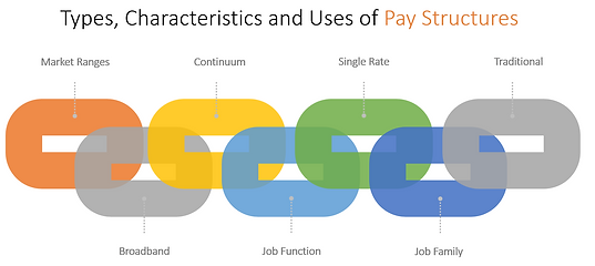 pay structures.png