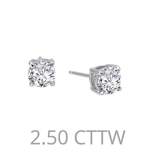 Lafonn 2.50cttw Stud Earrings