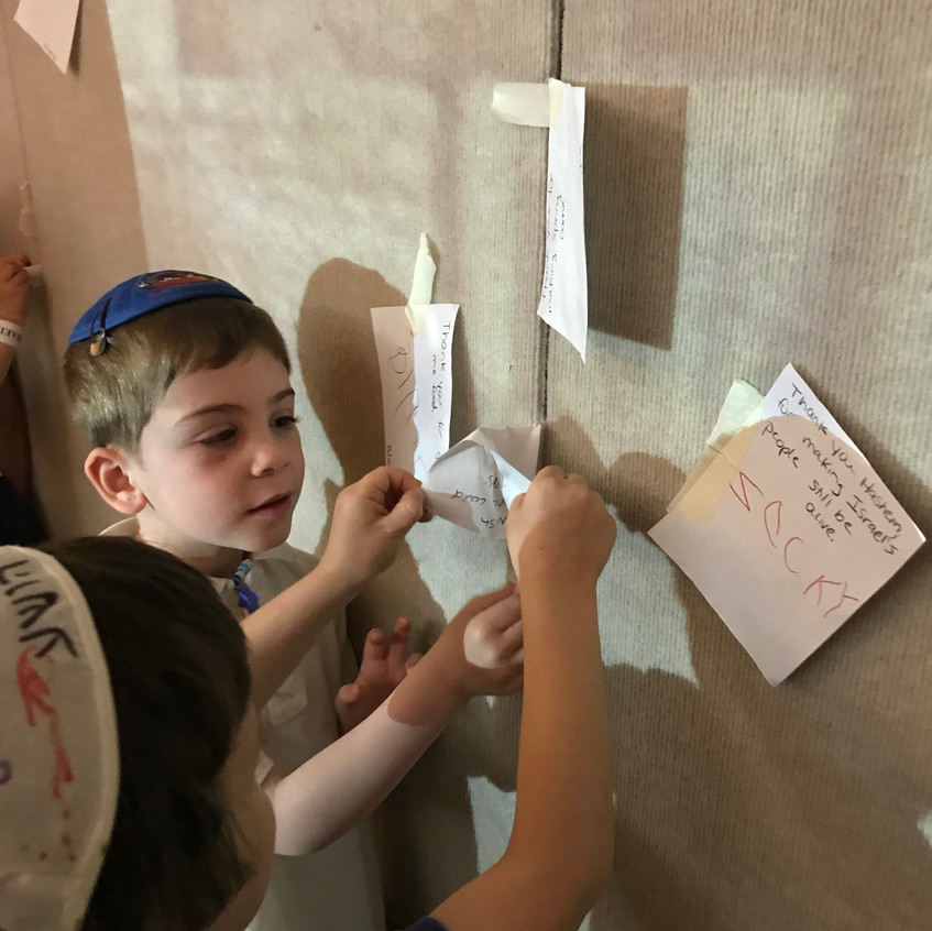 """Leaving notes in the """"Kotel"""""""