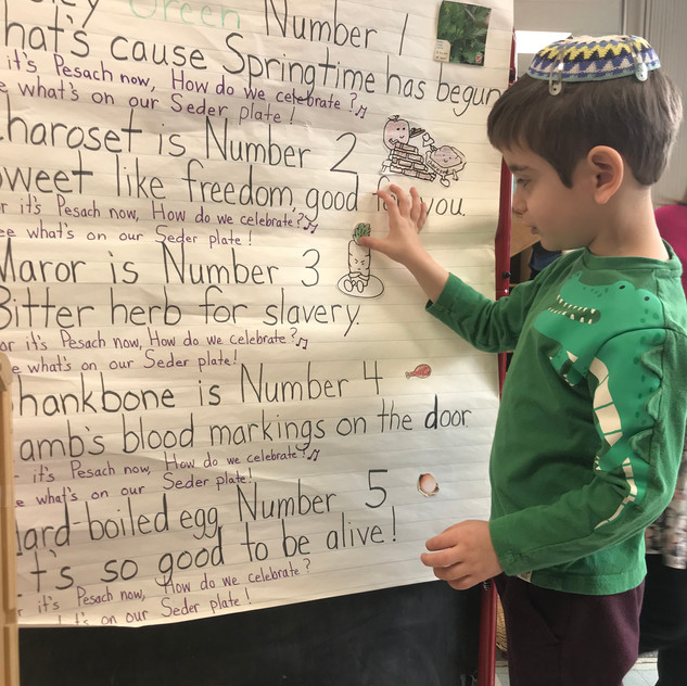 Pesach song board