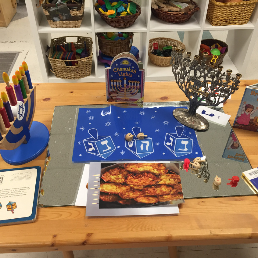 Provocation table