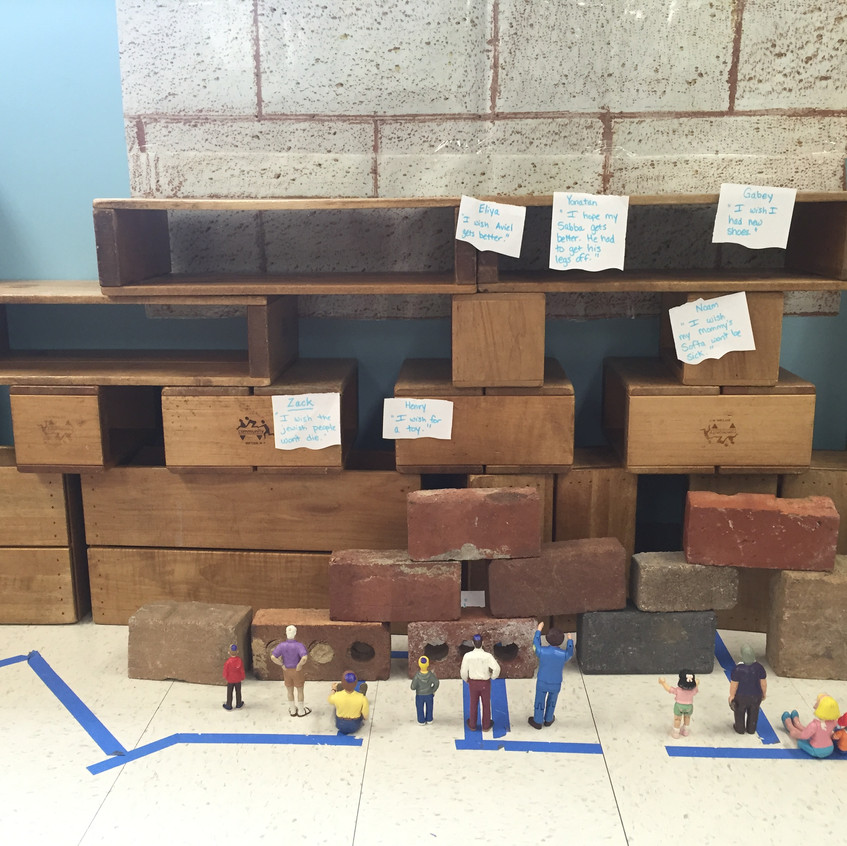 Writing notes at the Kotel