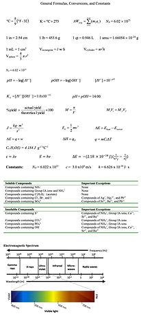 [Exam3] formulas & Constants.jpg