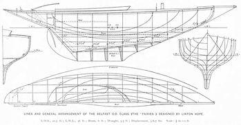 Monotype Belfast Lough One Design