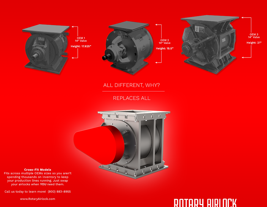 Rotary Airlock Cross-Fit Models.png